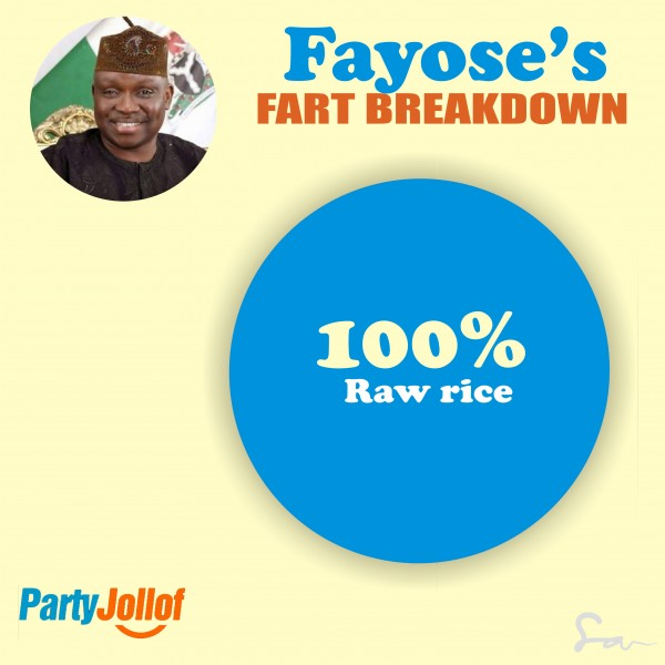 fayose